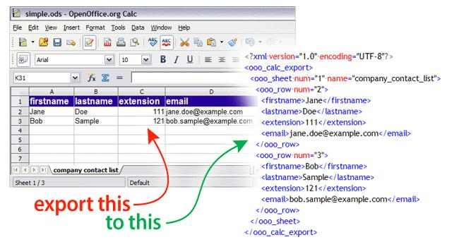 XML Konverterer